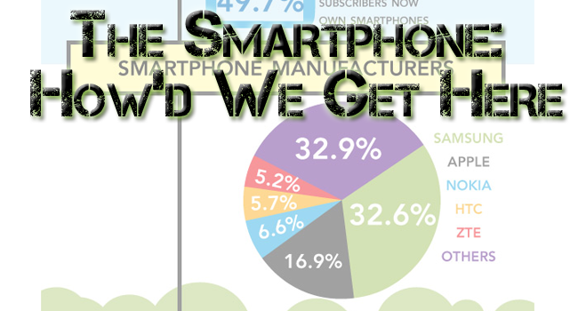 The Smartphone Journey: How'd We Get Here?